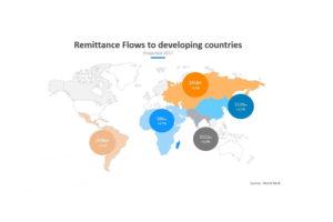 imtc-remittance-kenya-2017-moneytrans-blog
